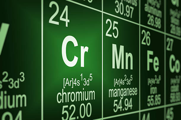 Royalty Free Chromium Element Periodic Table Pictures Images And