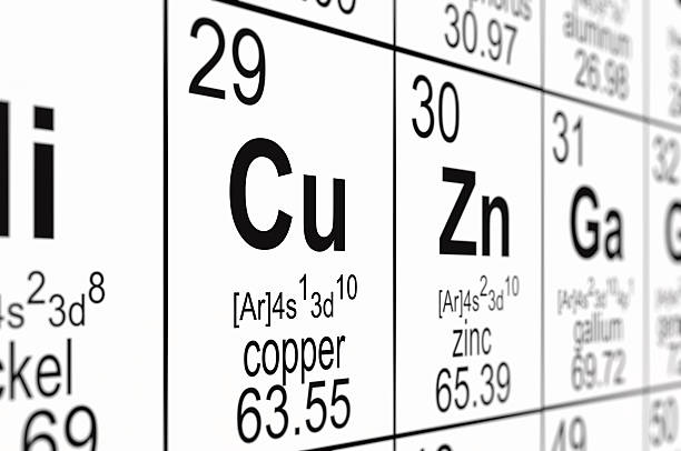 Royalty free periodic table element copper pictures images and periodic table copper stock photo urtaz Image collections