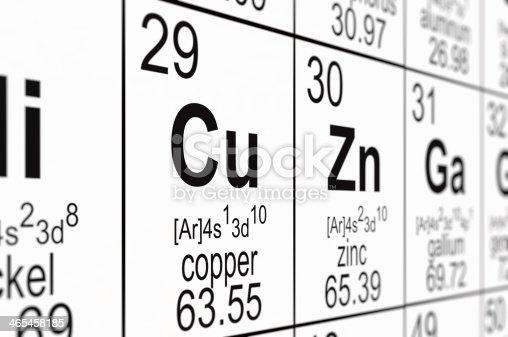 periodic table copper stock photo more pictures of chemistry istock - Periodic Table Copper