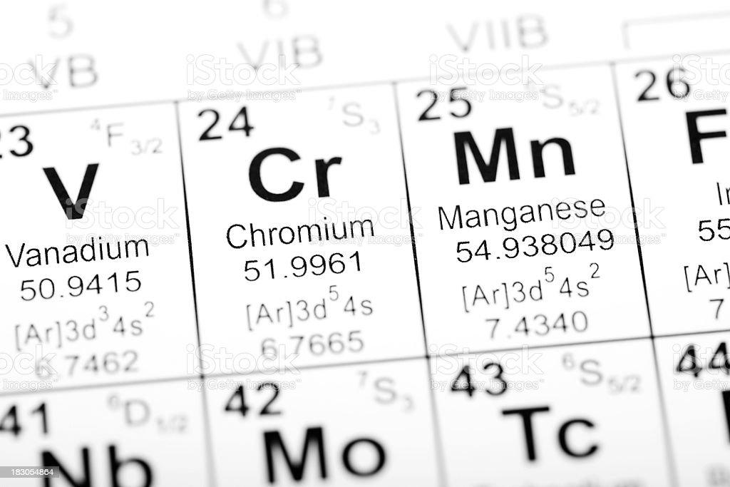 Periodic Table Element Chromium Stock Photo More Pictures Of