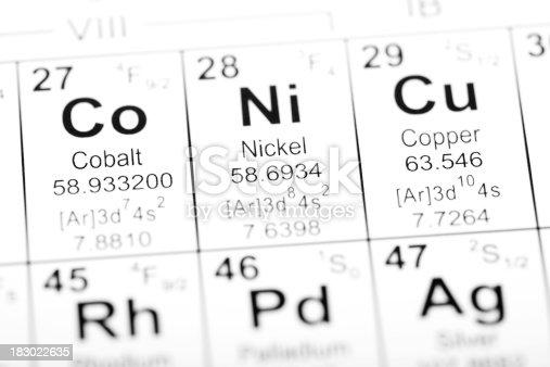 Periodic table element cobalt nickel copper stock photo more periodic table element cobalt nickel copper stock photo more pictures of blue istock urtaz Image collections