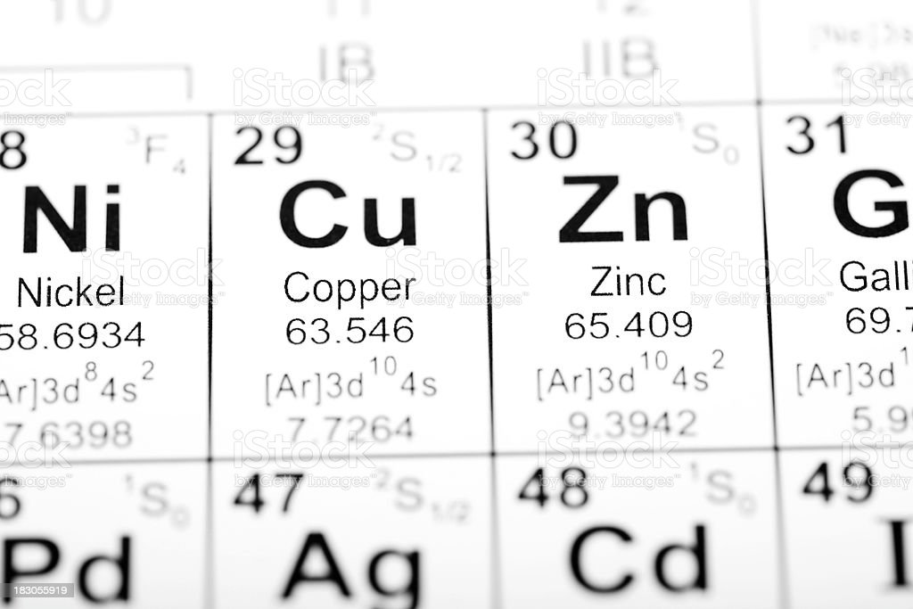 Periodic Table Element Copper royalty-free stock photo