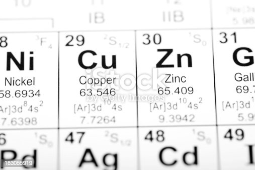 Periodic Table Element Copper Stock Photo & More Pictures