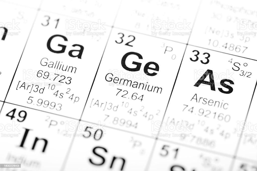 Periodic Table what family does arsenic belong to on the periodic table : Periodic Table Element Gallium Germanium Arsenic stock photo | iStock