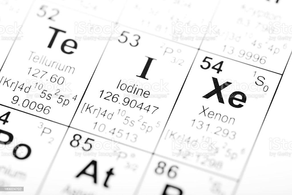Periodic Table Element Iodine Stock Photo Istock