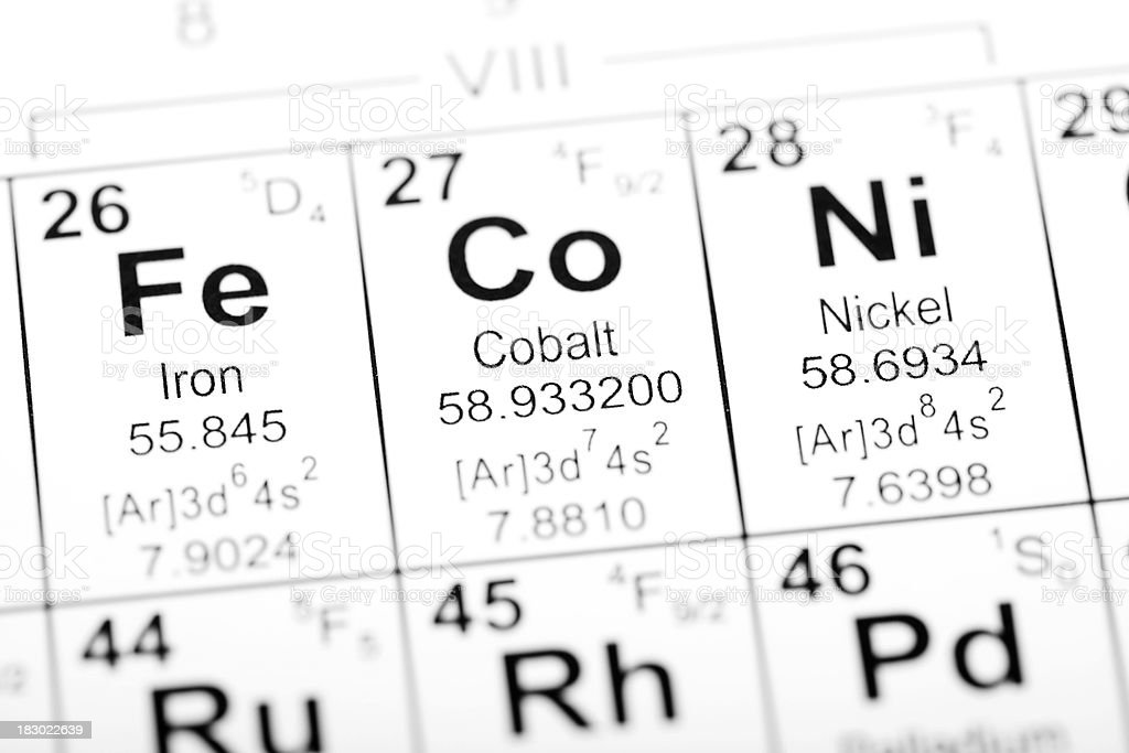 """Periodic Table Element Iron, Cobalt, Nickel """"Periodic table detail for the element iron, cobalt and nickel. Image uses an altered public domain periodic table as the source document. Part of a series covering all the elements"""" Blue Stock Photo"""