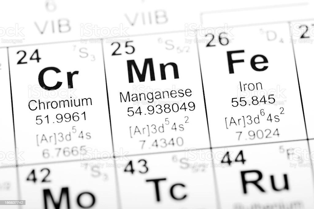 Tabla peridica de elemento de manganeso fotografa de stock y tabla peridica de elemento de manganeso foto de stock libre de derechos urtaz Images