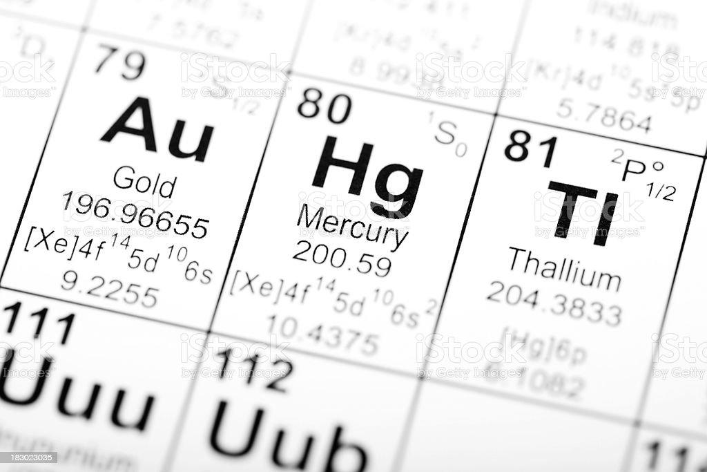 Periodic Table Element Mercury stock photo