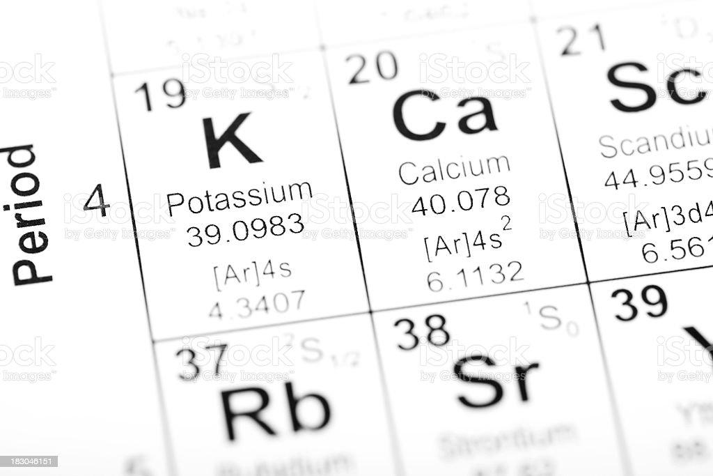 Periodic Table Element Potassium and Calcium stock photo