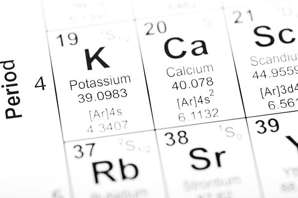 periodic table element potassium and calcium - kalium stockfoto's en -beelden