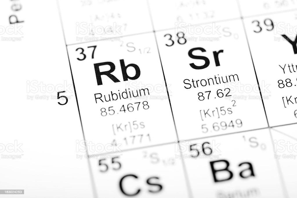 Periodic Table Element Rubidium Strontium Stock Photo More