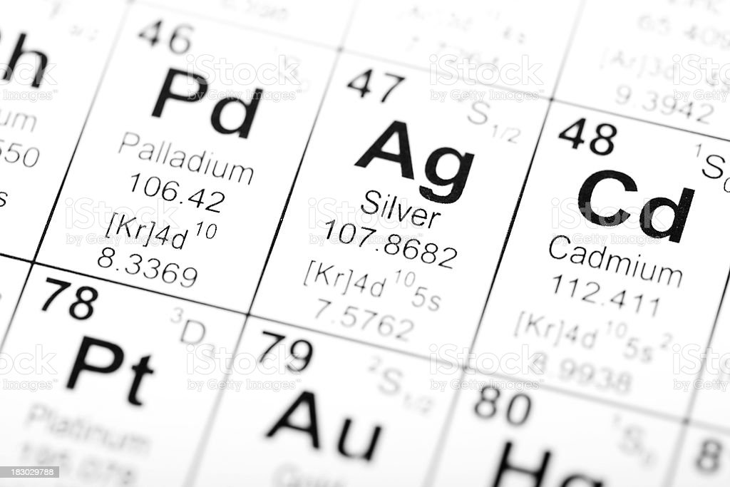 Periodic Table Element Silver Stock Photo More Pictures Of