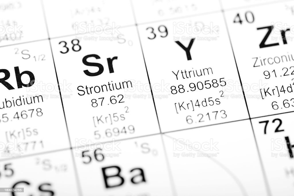 Periodic table element strontium and yttrium stock photo more periodic table element strontium and yttrium royalty free stock photo urtaz Images