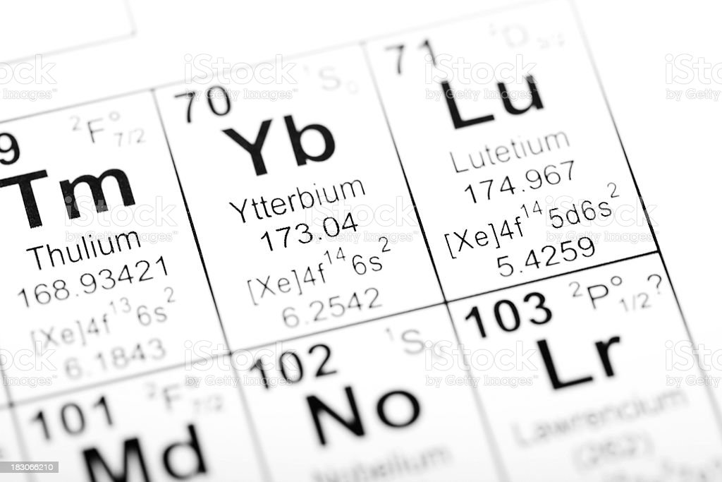 Periodic Table Element Ytterbium royalty-free stock photo