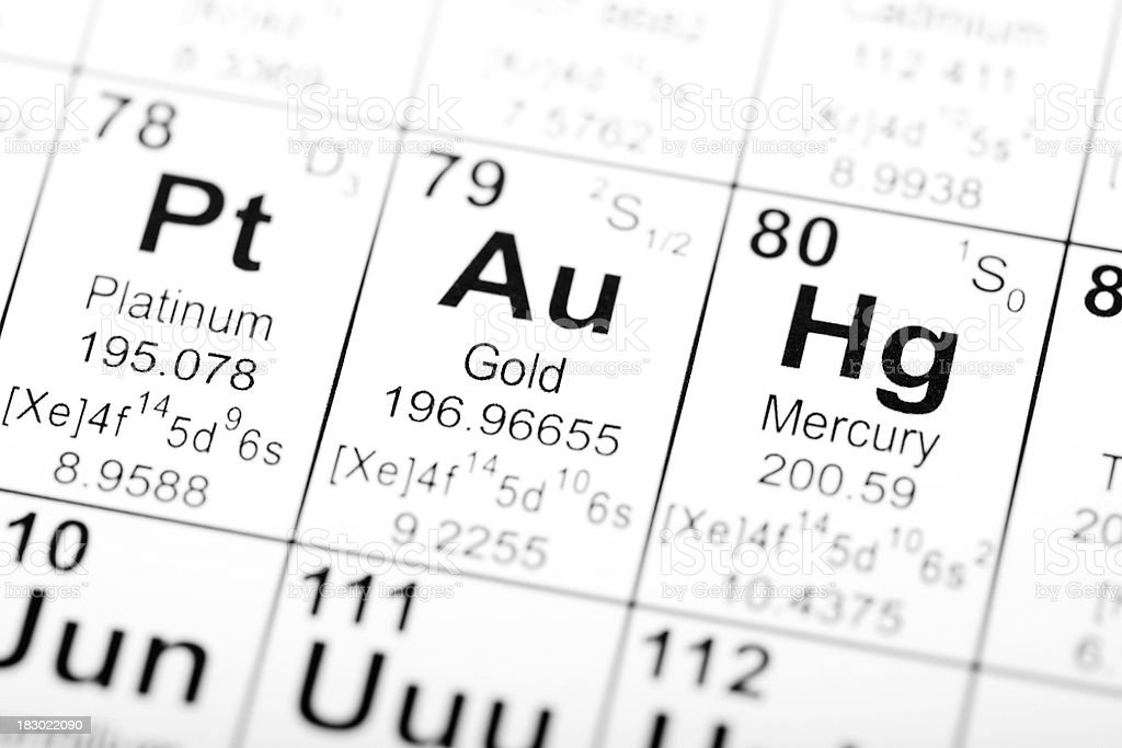 Periodic table elements gold stock photo istock periodic table elements gold royalty free stock photo urtaz Gallery