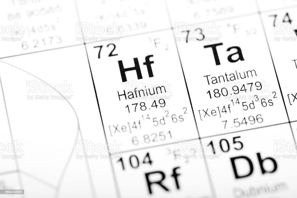 Periodic table elements hafnium and tantalum stock photo more periodic table elements hafnium and tantalum royalty free stock photo urtaz Images