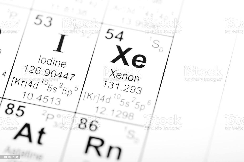 Periodic table elements iodine and xenon stock photo more pictures periodic table elements iodine and xenon royalty free stock photo urtaz Images