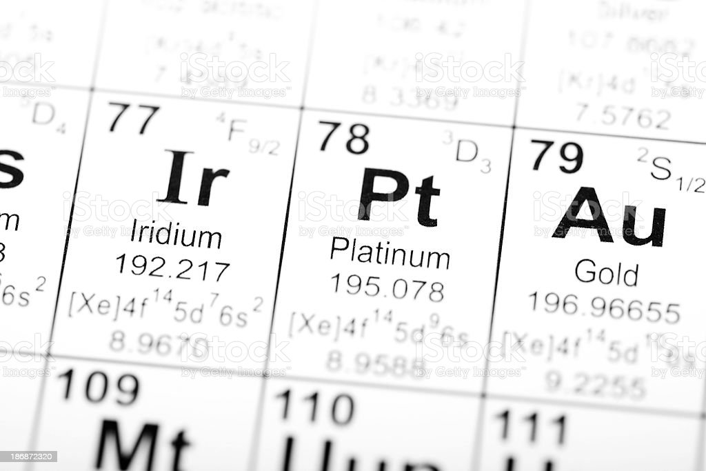 Periodic Table Elements Platinum Stock Photo More Pictures Of