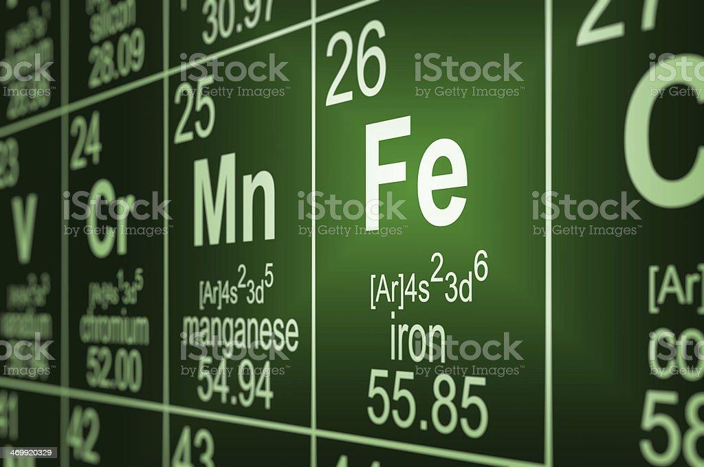 Periodic Table Iron stock photo