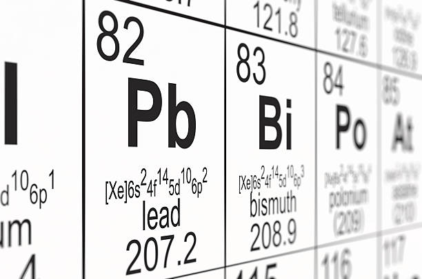 Element 82 - Lead - Science Notes and Projects |Lead Element Periodic Table