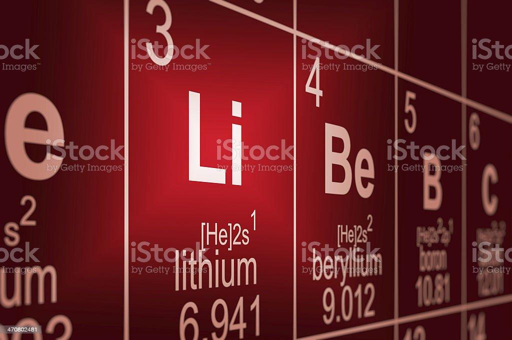 Periodic Table Lithium Stock Photo More Pictures Of Atom Istock