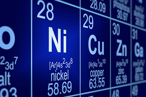 periodic table nickel - nickel stock photos and pictures