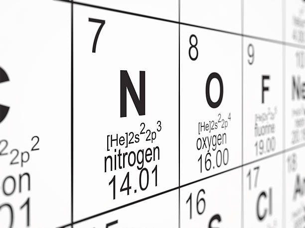Royalty free nitrogen element pictures images and stock photos istock periodic table nitrogen stock photo urtaz Images