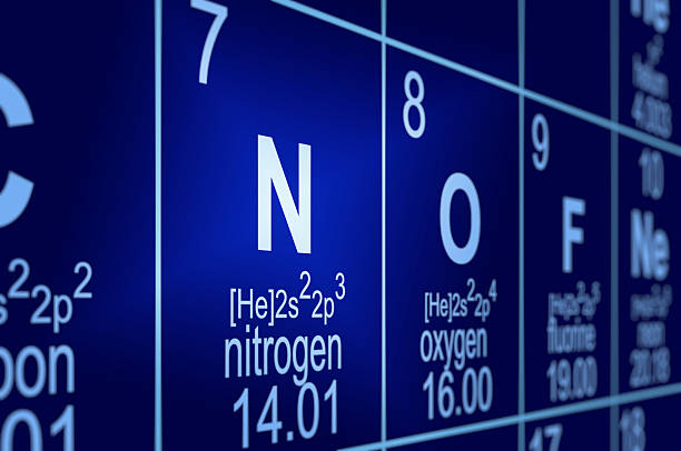 Periodic Table Nitrogen Detail of a partially blurred periodic table of the elements. Focus on nitrogen. nitrogen stock pictures, royalty-free photos & images