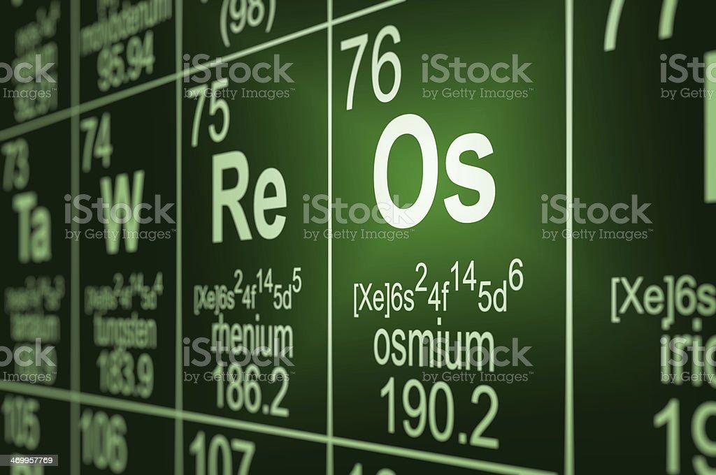 Periodic table osmium stock photo 469957769 istock periodic table osmium royalty free stock photo urtaz Images