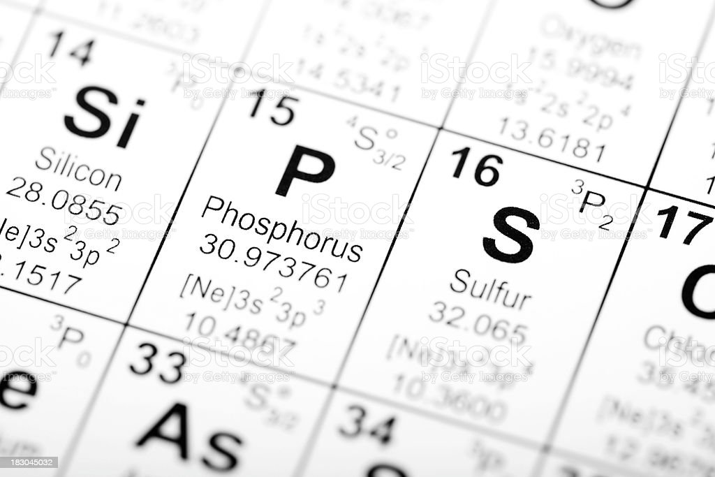 Periodic Table Phosphorus Periodic table detail for the element Phosphorus. Image uses an altered public domain periodic table as the source document. Part of a series covering all the elements Chemical Stock Photo