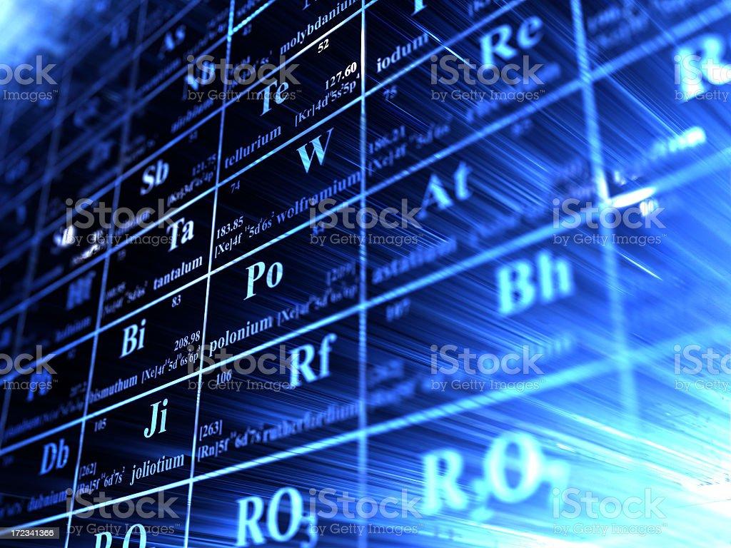 periodic table royalty-free stock photo