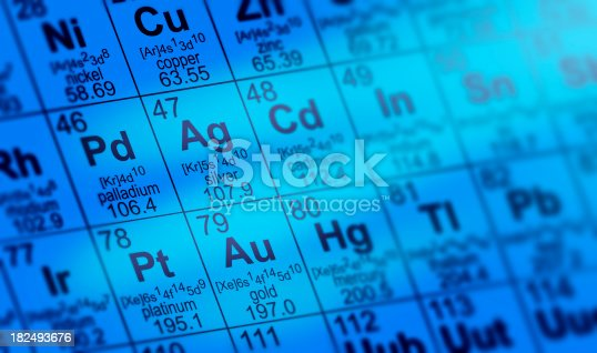 Detail of a rendered and partially blurred periodic table of the elements. Other elements and isotope charts: