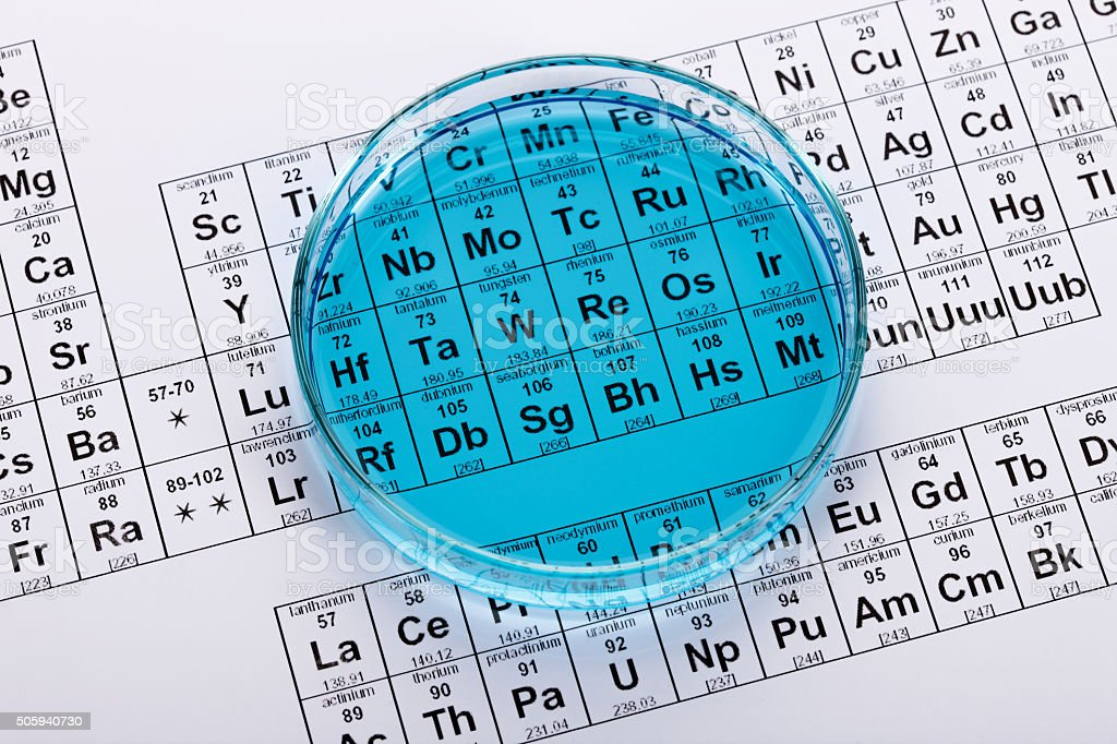 Periodic Table Stock Photo More Pictures Of Acid Istock