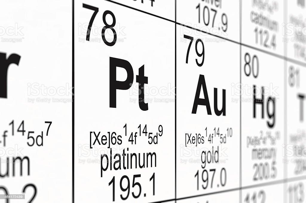 Periodic Table Platinum Stock Photo Download Image Now