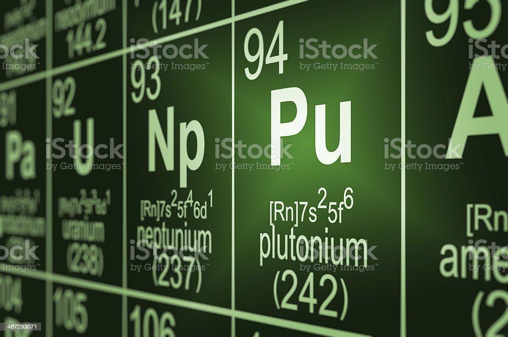 Periodic Table Plutonium stock photo
