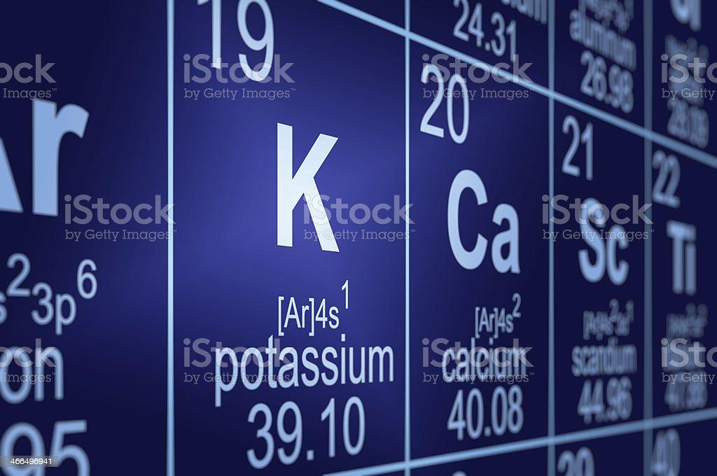 Periodic Table Potassium stock photo
