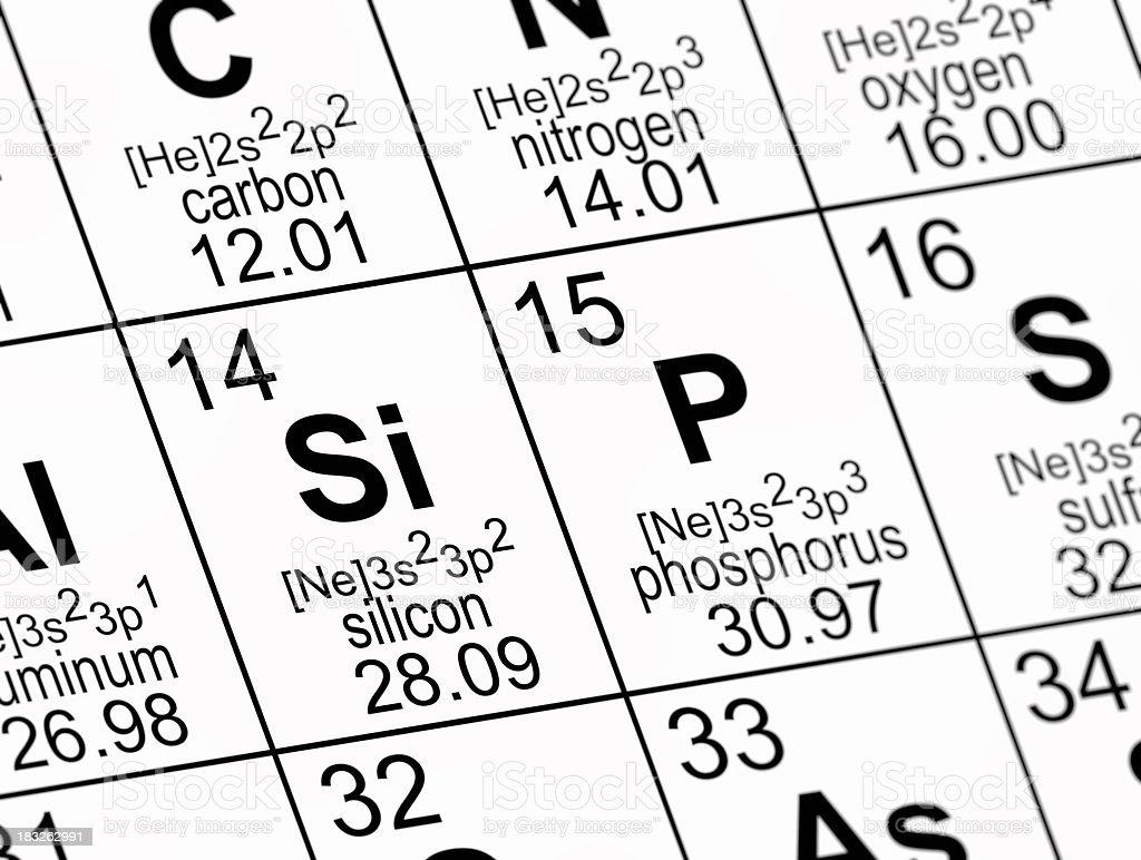 Silicon periodic table choice image periodic table images periodic table silicon stock photo 183262991 istock periodic table silicon royalty free stock photo gamestrikefo choice gamestrikefo Gallery
