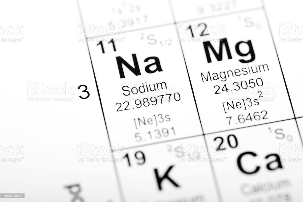 Periodic Table Sodium And Magnesium Stock Photo More Pictures Of