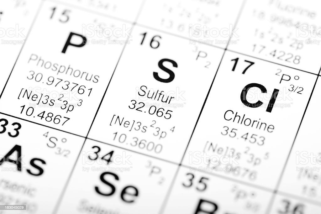 Periodic Table Sulfur Stock Photo More Pictures Of Chemical Istock