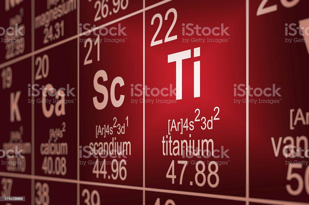 Tabla peridica de titanio fotografa de stock y ms imgenes de tabla peridica de titanio foto de stock libre de derechos urtaz Choice Image