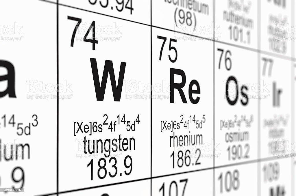 Periodic table tungsten stock photo more pictures of chemistry periodic table tungsten royalty free stock photo urtaz Choice Image