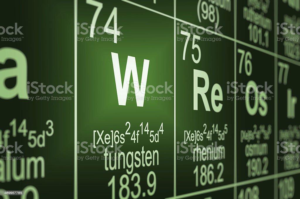 Periodic table tungsten stock photo istock periodic table tungsten royalty free stock photo urtaz Choice Image