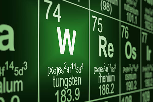 Tableau périodique des éléments Film tungstène - Photo