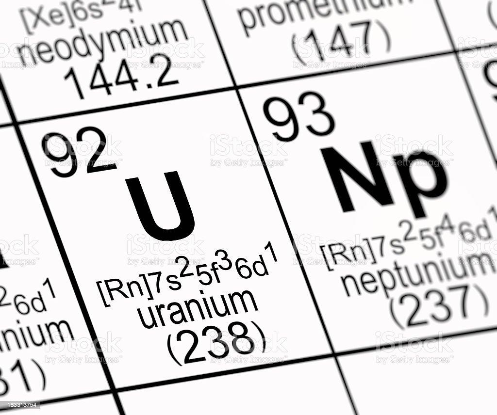 Periodic Table Uranium stock photo