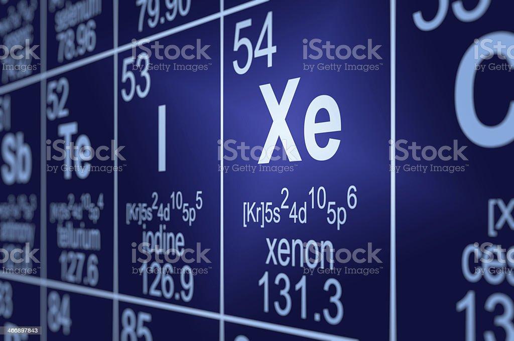 Tabla peridica de xenn fotografa de stock y ms imgenes de tabla peridica de xenn foto de stock libre de derechos urtaz Image collections