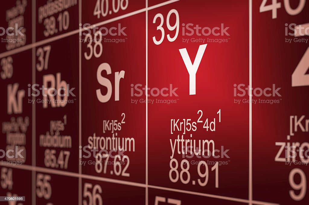 Periodic table yttrium stock photo more pictures of atom istock periodic table yttrium royalty free stock photo urtaz Choice Image