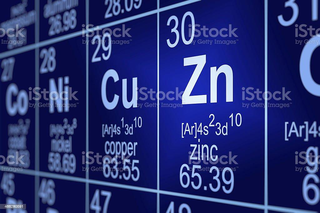 Periodic Table Zinc stock photo
