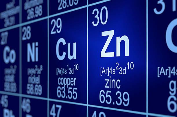 periodic table zinc - 鋅 個照片及圖片檔