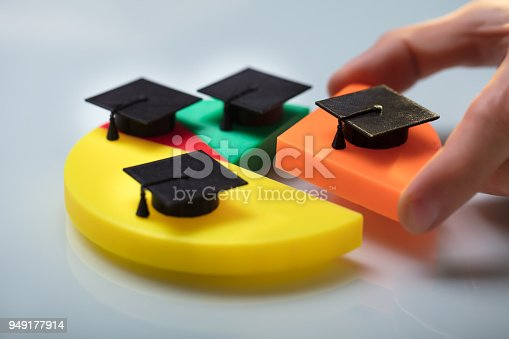 941829872 istock photo Person Placing Last Piece Into Pie Chart With Graduation Cap 949177914