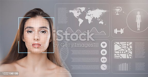 1021681352 istock photo Personal data record. Facial recognition of Caucasian lady with private info on imaginary screen, panorama 1222196199